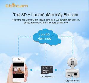 ebitcam-e2-2mp
