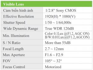 camera-than-nhiet-visible-lens